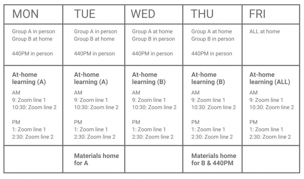 CGMS Schedule